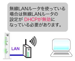 配線確認無線LANルータのDHCP設定が無効になっている必要があります。