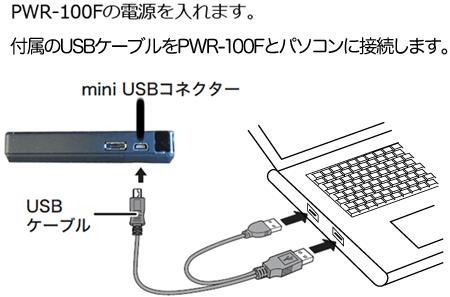 付属されていたUSBケーブルでパソコンとPWR-100Fを接続します。パソコン側にはUSBを2本挿します。