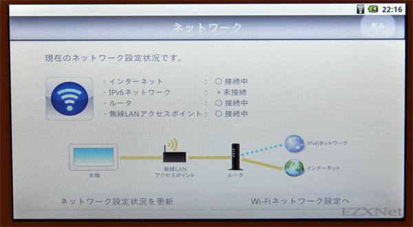 IPv6通信ができていない場合はこちらのようにネットワークの状態を確認するとIPv6ネットワークに接続ができていません。