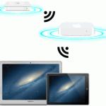 AirMacベースステーションを二台使ってWi-Fiの範囲を広げる