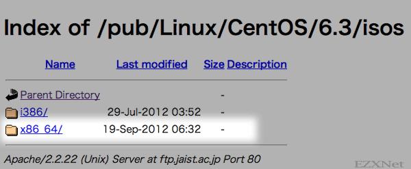 Index-of--pub-Linux-CentOS-6.3-isos