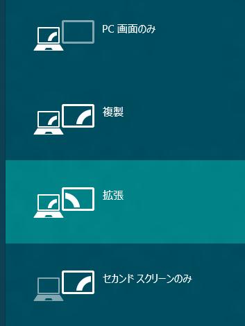 4つの選択肢