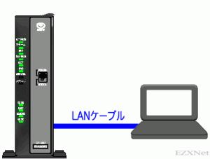 パソコンとひかり電話ルータPR-400MIをLANケーブルで接続