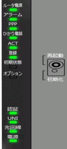 PR-400MI本体のPPPランプ
