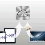 iCloud使いこなす。Macに登録されている単語をiPhoneに同期する