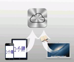 Macに登録されている単語をiPhoneに同期