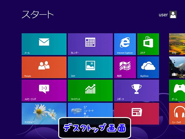 Windows8スタートメニュー画面