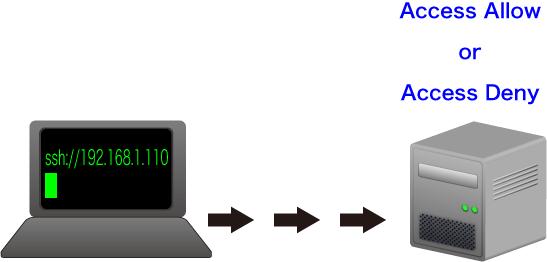 Linux サーバのアクセス制限設定
