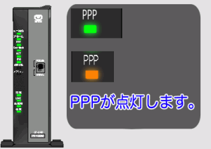 PR-400KIのルータのPPPランプが緑点灯もしくは橙点灯の状態になります