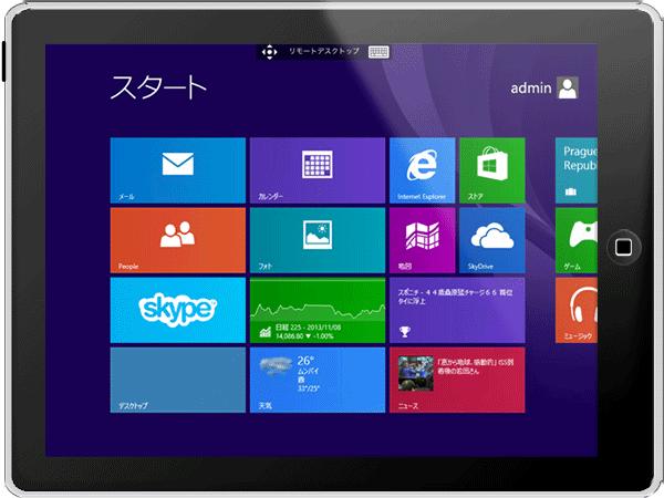 Windowsタブレットを用意しなくてもiPadからWindowsタブレットを操作している感覚。