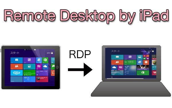 iPadやiPhone、iPod touch等のiOS上でWindowsのリモートデスクトップ接続をしてリモートコントロールします