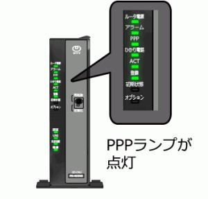 PR-400NE_fset008