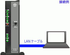 ルータの設定をする為にLANケーブルでPCと接続します。