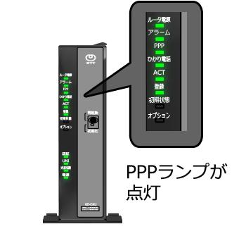 ルータの本体にある「PPP」ランプが緑色で点灯していればPPPoE接続が確立されている事を表しています。
