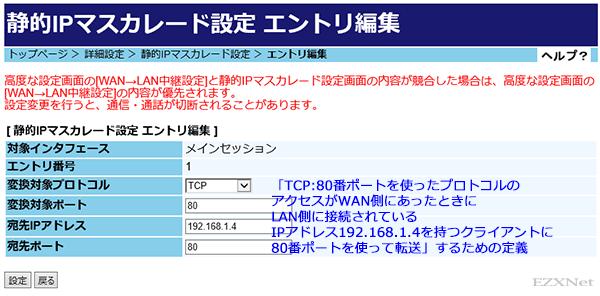 TCP:80番ポートを使ったプロトコルのアクセスがWAN側にあったときにLAN側に接続されているIPアドレス192.168.1.4を持つクライアントに80番ポートを使って転送するようにしています。