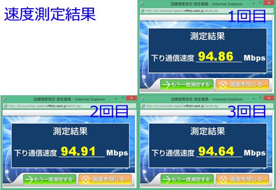 IPv4通信で接続されたフレッツ網内での回線速度を測ることができます
