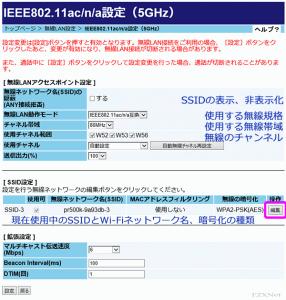 [SSID設定]のSSID3にある「操作」欄の[編集]をクリックします。