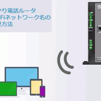 PR-500KI Wi-Fiネットワーク設定変更方法