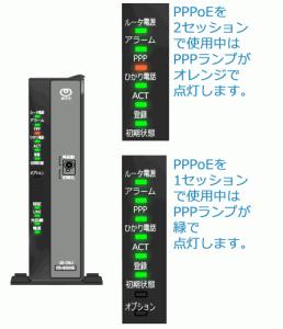 「PPPランプ」は2セッションで接続しているときはオレンジのランプ、1セッションで接続しているときは緑のランプで点灯する仕様になっています。