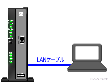 LANケーブルで接続の際はケーブルの接続が物理的にしっかりされている事を確認します