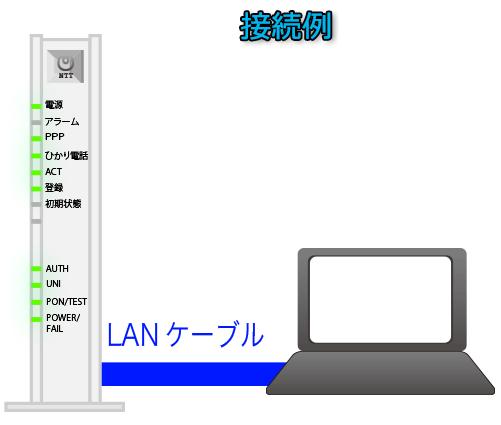 LANケーブルで接続の際はケーブルの接続が物理的にしっかりされている事を確認します。
