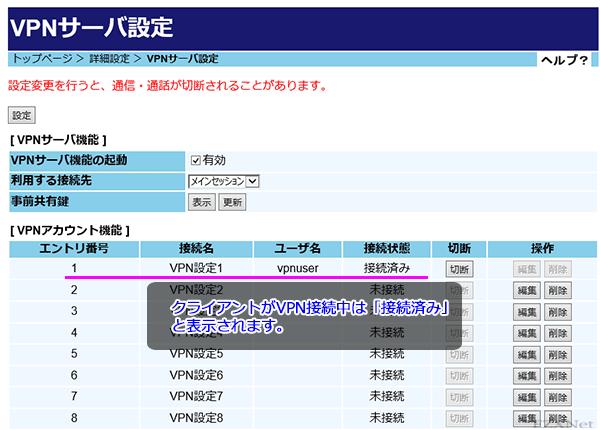 VPNクライアントが接続するとルータの「接続状態」のステータスに「接続中」と表示されます。