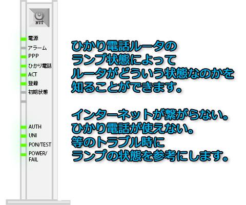 ひかり電話ルータ PR-S300NEランプ状態イメージ