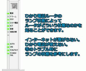 ひかり電話ルータ PR-S300HIランプ状態イメージ