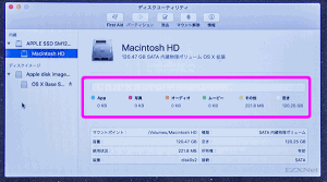 消去後は画面の下部に表示されるMacintosh HDの空き領域が増えたことを確認します。
